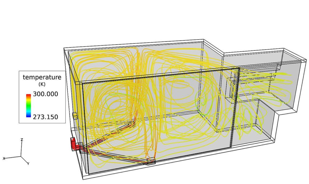 Air flow inside the container interior when external temperature is at 0oC. The heating ducts are placed under the container floor.